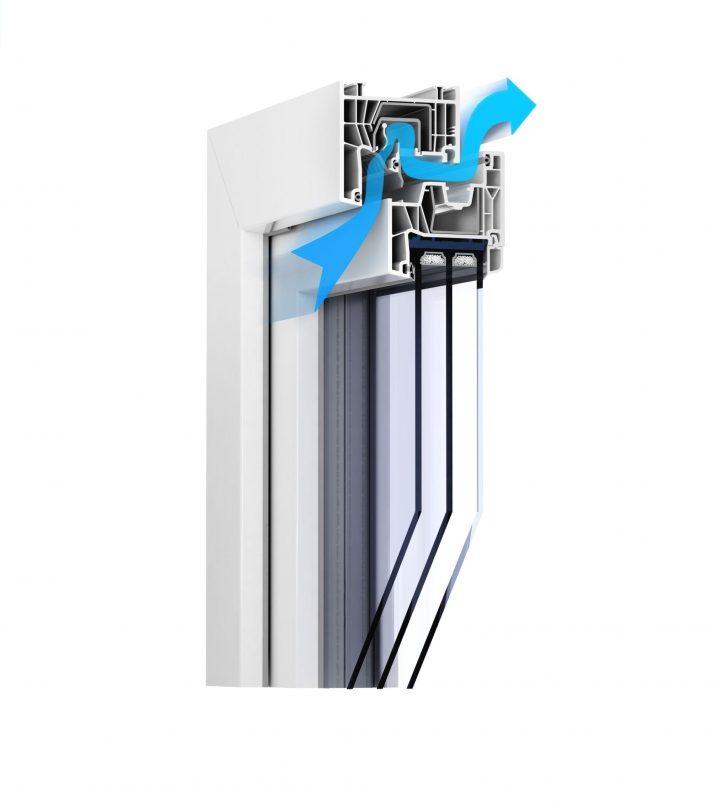 Medium Size of Kbe Fenster Haustrsysteme Produkte Einbruchschutz Nachrüsten Tauschen Sichtschutzfolie Mit Rolladenkasten Rolladen Austauschen Auf Maß Insektenschutz Fenster Kbe Fenster