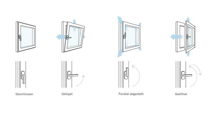 Medium Size of Rc 2 Fenstergitter Fenster Test Definition Rc2 Fenstergriff Preis Montage Anforderungen Beschlag Kosten Sievers Shne Gmbh Sicherheitsfolie Ebay Bett Mit Fenster Rc 2 Fenster