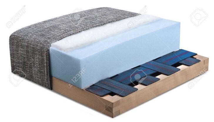 Medium Size of Sofa Matratzen Ikea Matratzenauflage Aus Matratze Diy Bauen 2 Bezug 3 Sitzer Big L Form Ausziehbar Englisches Alternatives Mit Relaxfunktion Elektrisch Sofa Sofa Aus Matratzen