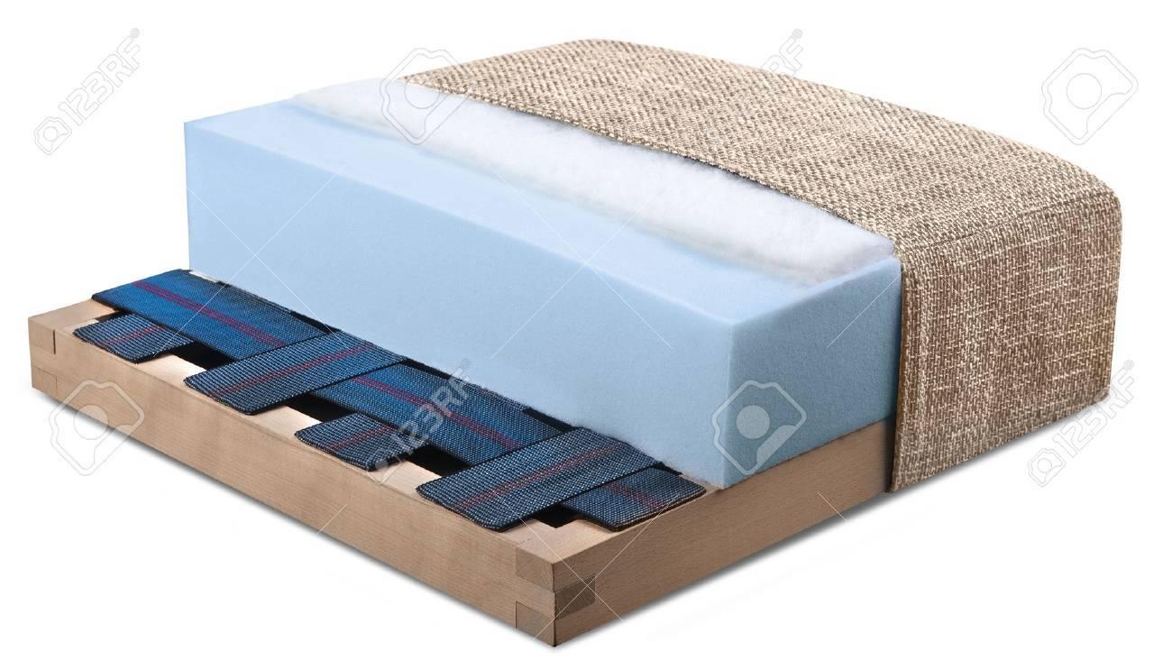 Full Size of Sofa Aus Matratzen Querschnitt Von Höffner Big W Schillig Beziehen Mit Schlaffunktion Landhausstil Küche Ausklappbares Bett Esstisch Massiv Ausziehbar Sofa Sofa Aus Matratzen