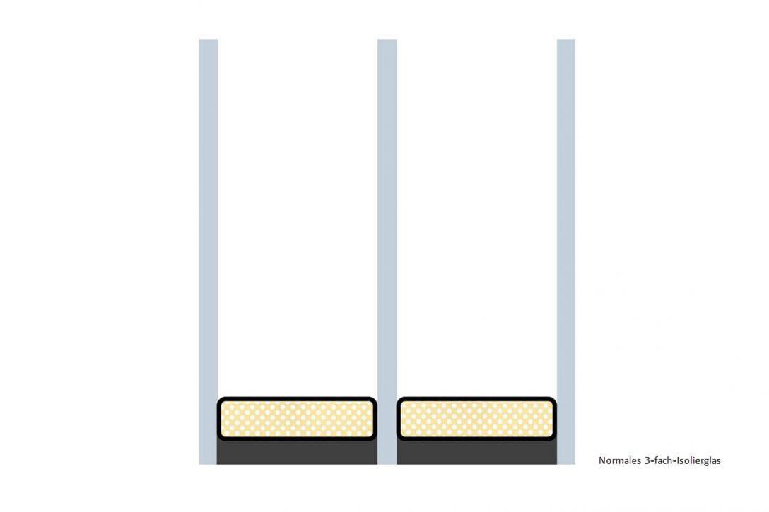 Large Size of Schallschutz Fenster 4b Schallschutzfenster Lsung Gegen Lrm Sichtschutz Für Rollo Standardmaße Günstig Kaufen Rc 2 Bauhaus Aron Velux Preise Gitter Fenster Schallschutz Fenster