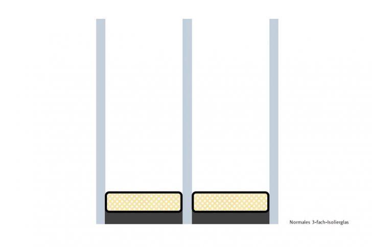 Medium Size of Schallschutz Fenster 4b Schallschutzfenster Lsung Gegen Lrm Sichtschutz Für Rollo Standardmaße Günstig Kaufen Rc 2 Bauhaus Aron Velux Preise Gitter Fenster Schallschutz Fenster
