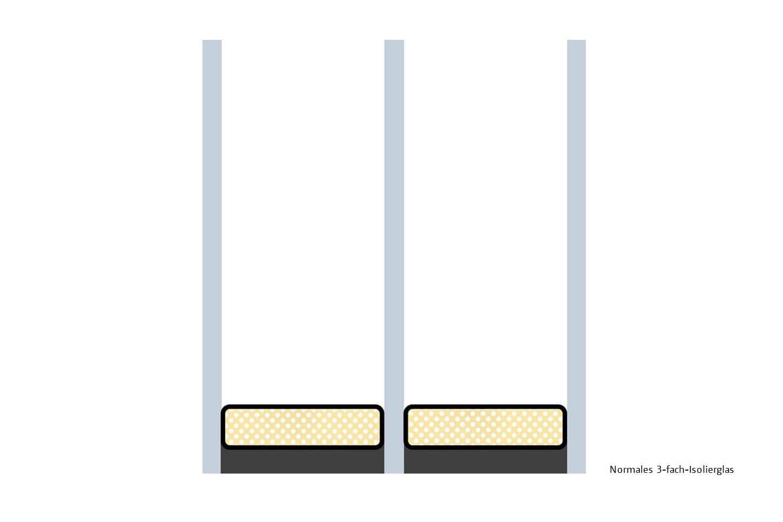 Full Size of Schallschutz Fenster 4b Schallschutzfenster Lsung Gegen Lrm Sichtschutz Für Rollo Standardmaße Günstig Kaufen Rc 2 Bauhaus Aron Velux Preise Gitter Fenster Schallschutz Fenster