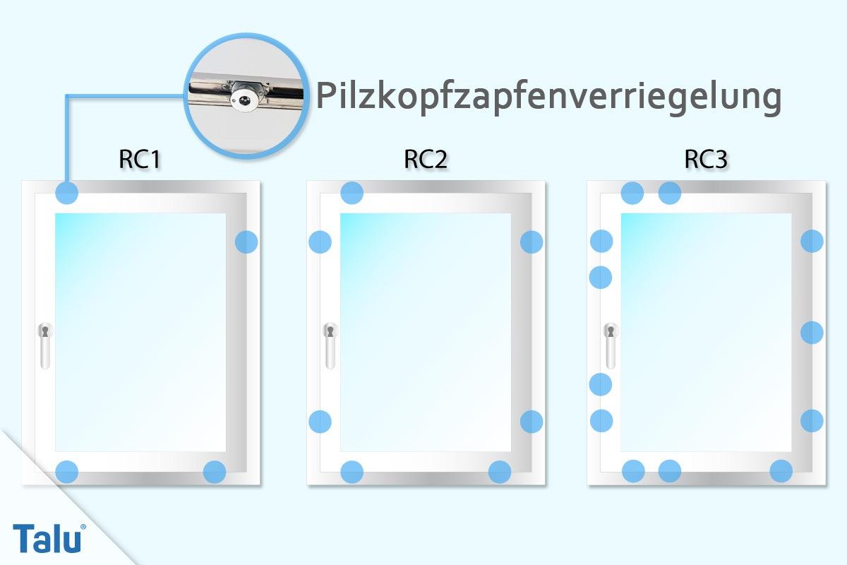 Full Size of Rc 2 Fenster Beschlag Fenstergitter Test Ausstattung Montage Rc2 Kosten Preis Definition Fenstergriff Anforderungen Austauschen Sofa Garnitur Teilig Plissee Fenster Rc 2 Fenster