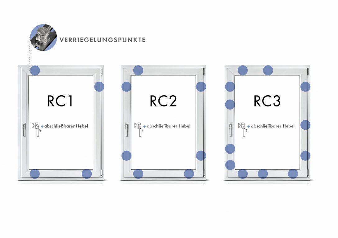 Large Size of Rc 2 Fenster Anforderungen Definition Montage Rc2 Preis Kosten Jalousie Velux Kaufen Regal 20 Cm Tief Rollos Innen 2er Sofa Mit Rolladen Einbauen Neue Erneuern Fenster Rc 2 Fenster