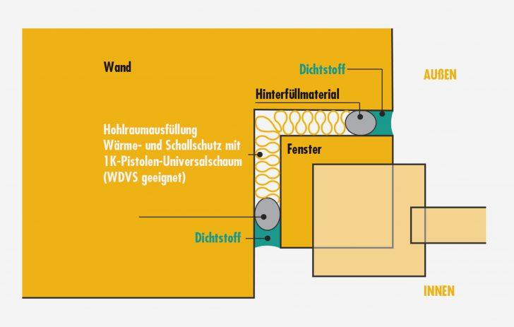 Medium Size of Sista Fenster Und Auentren Wärmeschutzfolie Salamander Online Konfigurieren Marken Tauschen Rollos Innen Auf Maß Rc 2 Polen Velux Rollo Sichtschutzfolie Abus Fenster Schallschutz Fenster