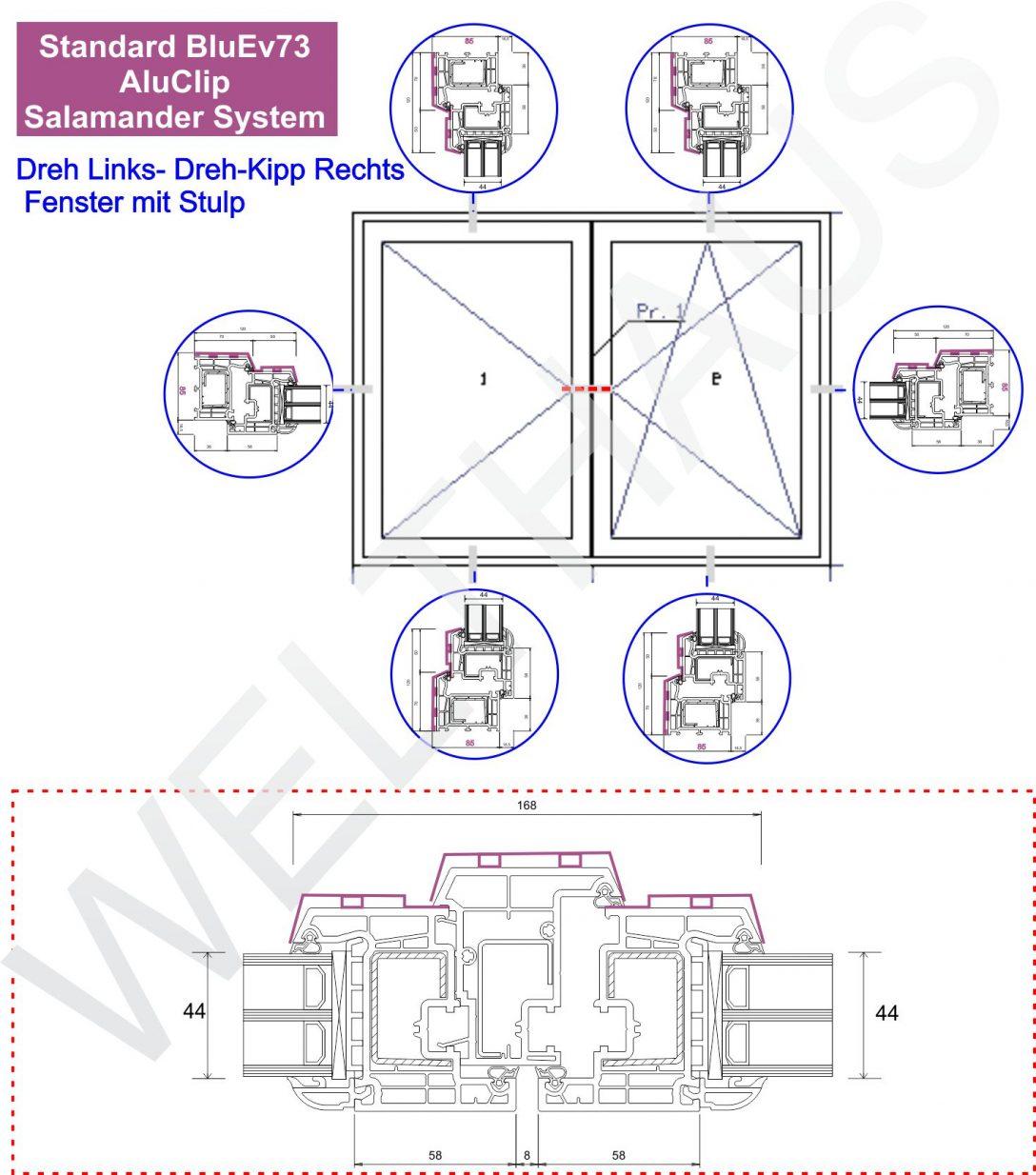 Large Size of Rc 2 Fenster Ausstattung Anforderungen Fenstergitter Test Rc2 Fenstergriff Definition Preis Beschlag Kosten Montage Welthaus 120x120 Beleuchtung Bett 160x220 Fenster Rc 2 Fenster