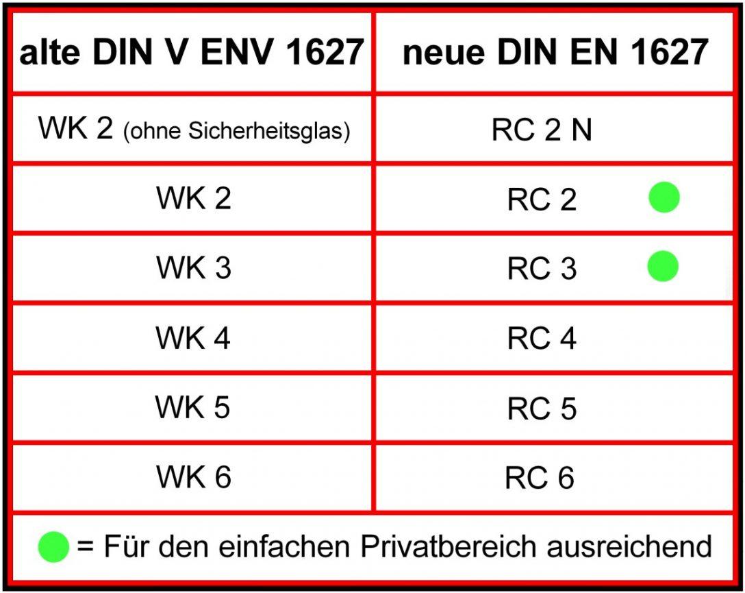 Large Size of Rc 2 Fenster Definition Ausstattung Test Kosten Beschlag Montage Rc2 Fenstergriff Anforderungen Preis Fenstergitter Bm Land Sicherheitstechnik Bett Sonoma Fenster Rc 2 Fenster