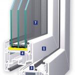 Fenster Veka Softline 76 82 Test Ad 70 Testberichte Erfahrungen Kaufen Profile Von Merschmann Alarmanlagen Für Und Türen Insektenschutzgitter Ebay Schüco Fenster Fenster Veka