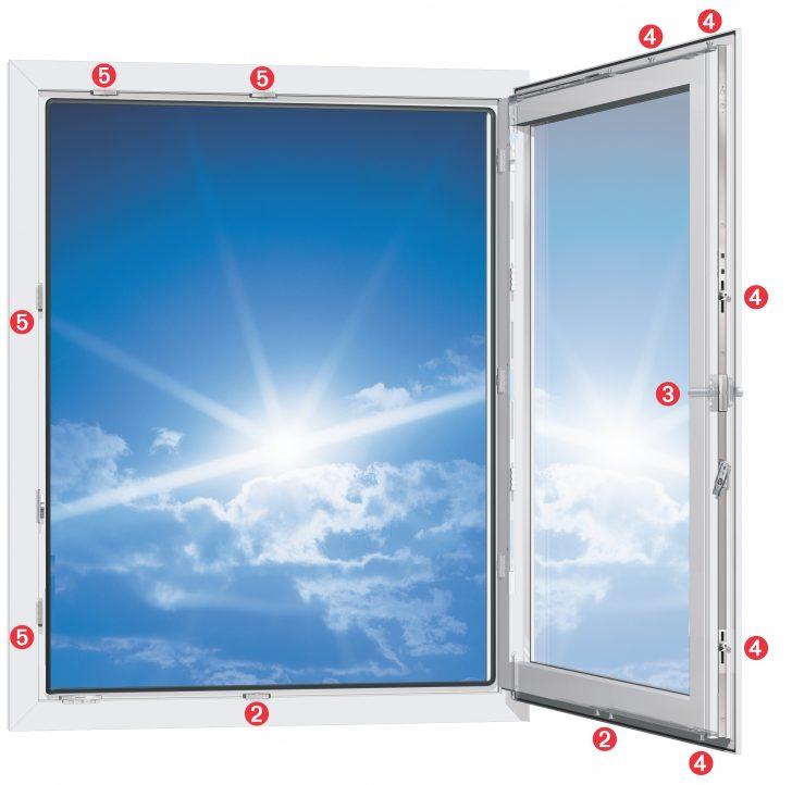 Medium Size of Einbruchschutz Fenster Nachrüsten Folie Stange Kunststoff Sonnenschutzfolie Innen Plissee Gebrauchte Kaufen Gitter Zwangsbelüftung Sonnenschutz Fenster Einbruchschutz Fenster Nachrüsten