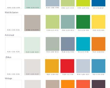 Jungs Kinderzimmer Kinderzimmer Kinderzimmer Farben Schn Kombinieren Netmomsde Regal Regale Weiß Sofa