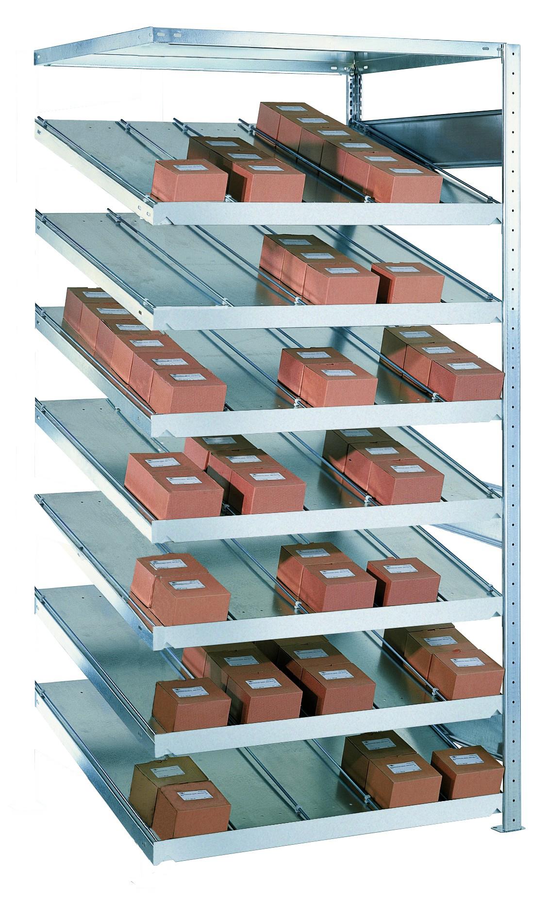 Full Size of Kanban Regal Englisch Kaufen Bito Fahrbar Kleinteile Kosten Regalsysteme Regalsystem Gebraucht Schulte Kanbananbauregal 2000x1000x600 Kinderzimmer Für Regal Kanban Regal