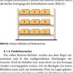Kanban Regal Regal Bito Kanban Regal Fahrbar Gebraucht Kosten Regalsysteme Kleinteile Englisch Kaufen Regalsystem Pocket Power 3 Auflage Pdf Kostenfreier Download Aus Kisten