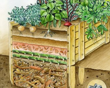 Hochbeet Aldi Wohnzimmer Garten Hochbeet Relaxsessel Aldi