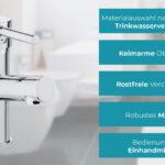 Dusche Unterputz Dusche Dusche Unterputz Armatur Waschtisch Pendeltür Hüppe Bidet Breuer Duschen Schiebetür Grohe Moderne Bodengleiche Nachträglich Einbauen Abfluss 80x80