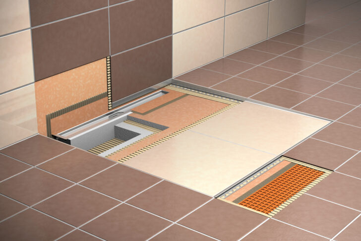 Medium Size of Bodengleiche Dusche Einbauen Einbautiefe Begehbare Duschen Kaufen Moderne Breuer Hüppe Sprinz Schulte Werksverkauf Nachträglich Fliesen Hsk Dusche Bodengleiche Duschen