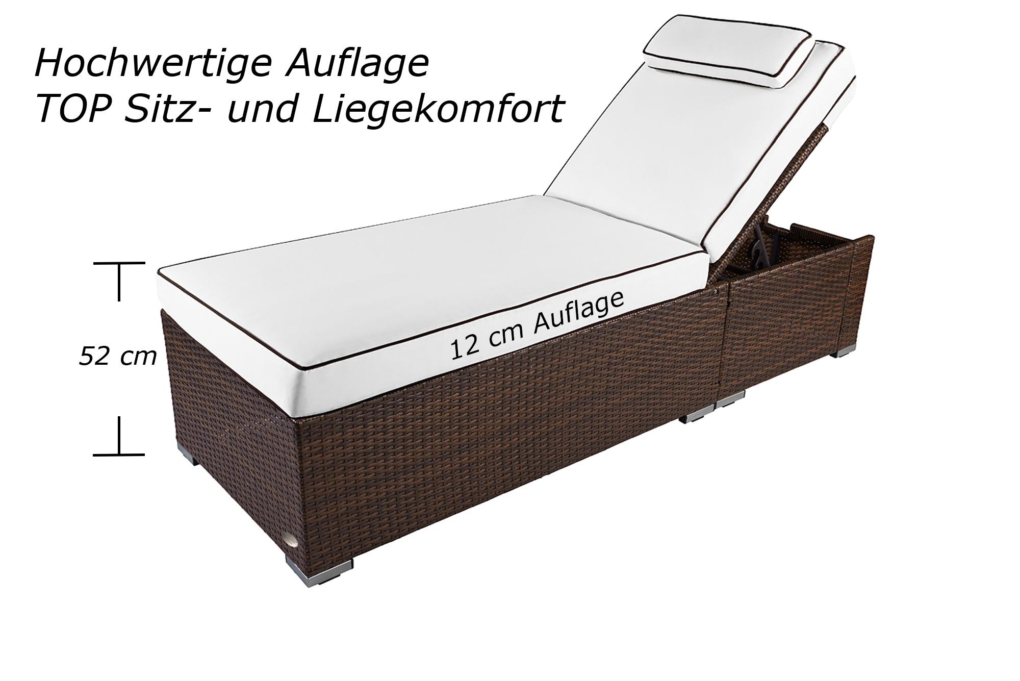 Full Size of Gartenliege Auflage 200 Modulküche Ikea Betten 160x200 Bei Küche Kosten Kaufen Miniküche Sofa Mit Schlaffunktion Wohnzimmer Sonnenliege Ikea