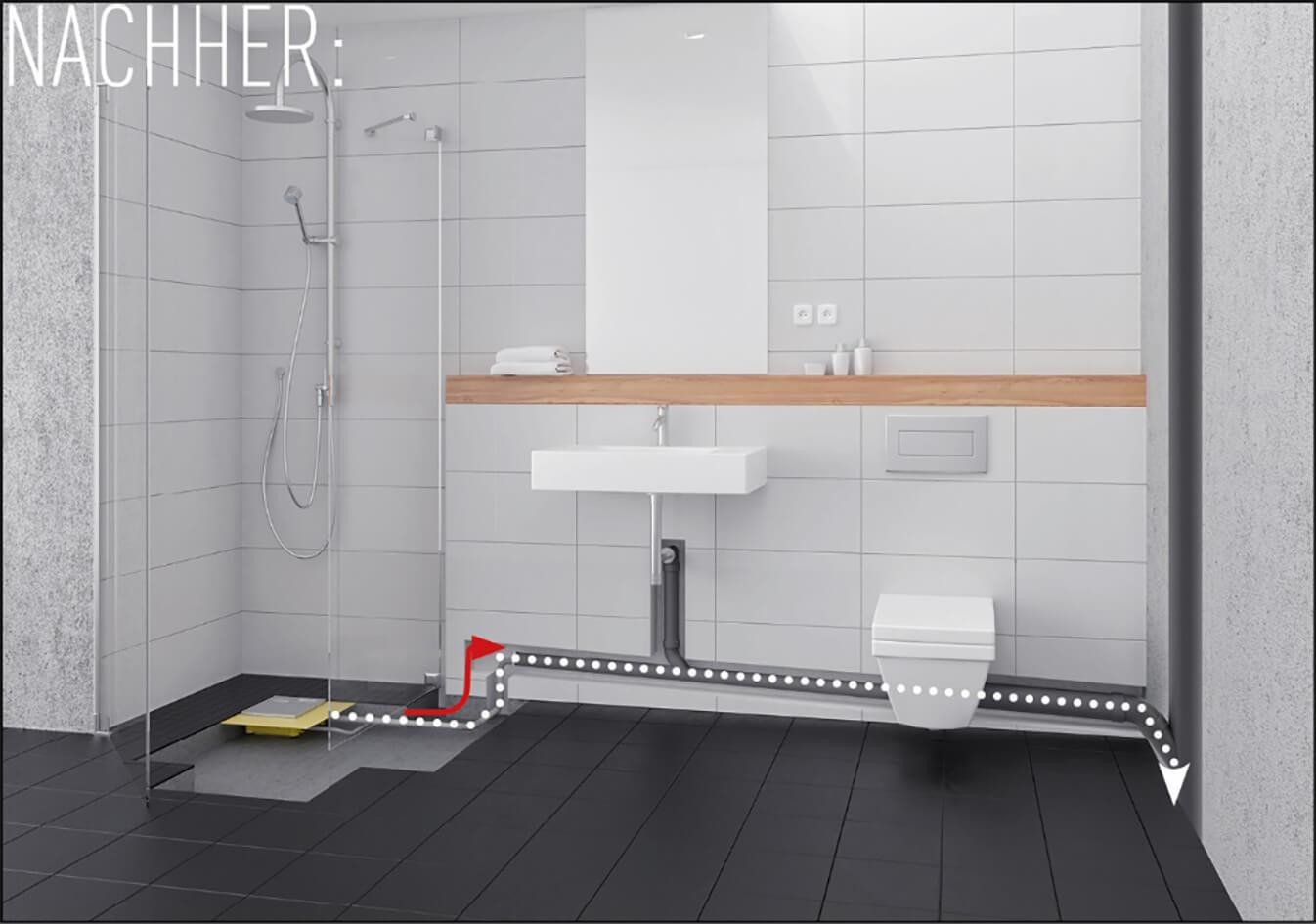 Full Size of Barrierefreie Dusche Anal Bodenebene Mischbatterie Einbauen Badewanne Mit Tür Und Glaswand Bidet Bluetooth Lautsprecher Duschen Kaufen Fliesen Für Begehbare Dusche Barrierefreie Dusche