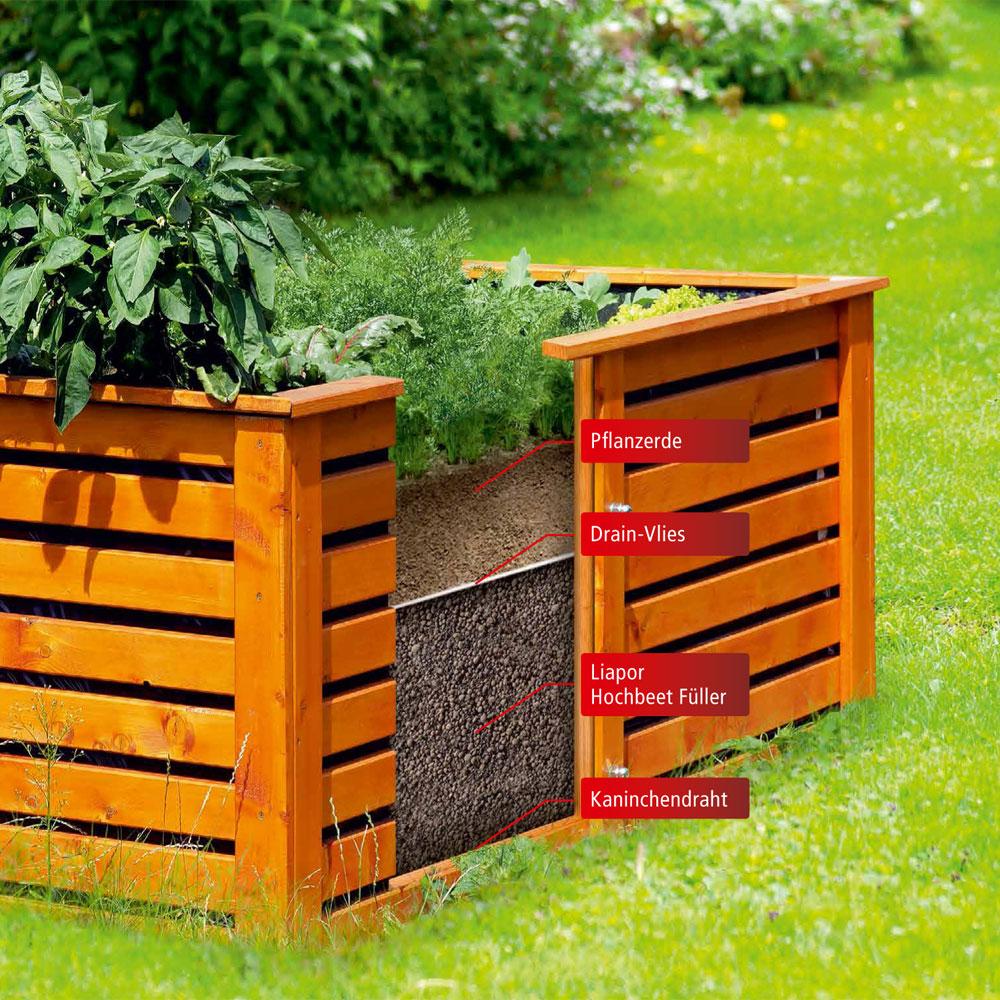Full Size of Hochbeet Vlies Welche Folie Oder Frs 6 Garten Wohnzimmer Hochbeet Hornbach