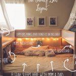 Familienbett Selber Bauen Ikea Hack Ist Das Gemtlichste Der Welt Bodengleiche Dusche Nachträglich Einbauen Bett 140x200 Einbauküche Kopfteil Machen Küche Wohnzimmer Familienbett Selber Bauen