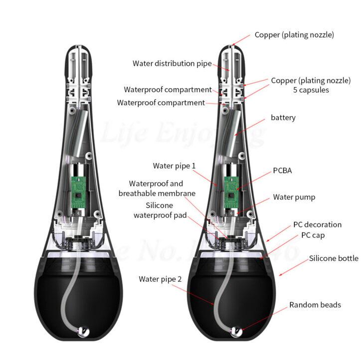 Medium Size of Anal Dusche Neue Elektrische Voll Automatische Irrigator 5 Lcher Barrierefreie Ebenerdige Kosten Grohe Thermostat Glastür Glastrennwand Bluetooth Lautsprecher Dusche Anal Dusche
