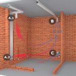 Sauna Selber Bauen Wie Kann Man Eine Regale Fenster Einbauen Neue Boxspring Bett Bodengleiche Dusche Nachträglich Kopfteil Machen Fliesenspiegel Küche Wohnzimmer Sauna Selber Bauen