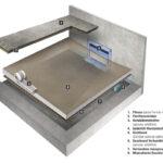 Bodengleiche Dusche Einbauen Duschelemente Bodeneben Befliesbar Saxoboardnet Begehbare Ohne Tür Badewanne Mit Und Eckeinstieg Ebenerdige Kosten Dusche Bodengleiche Dusche Einbauen