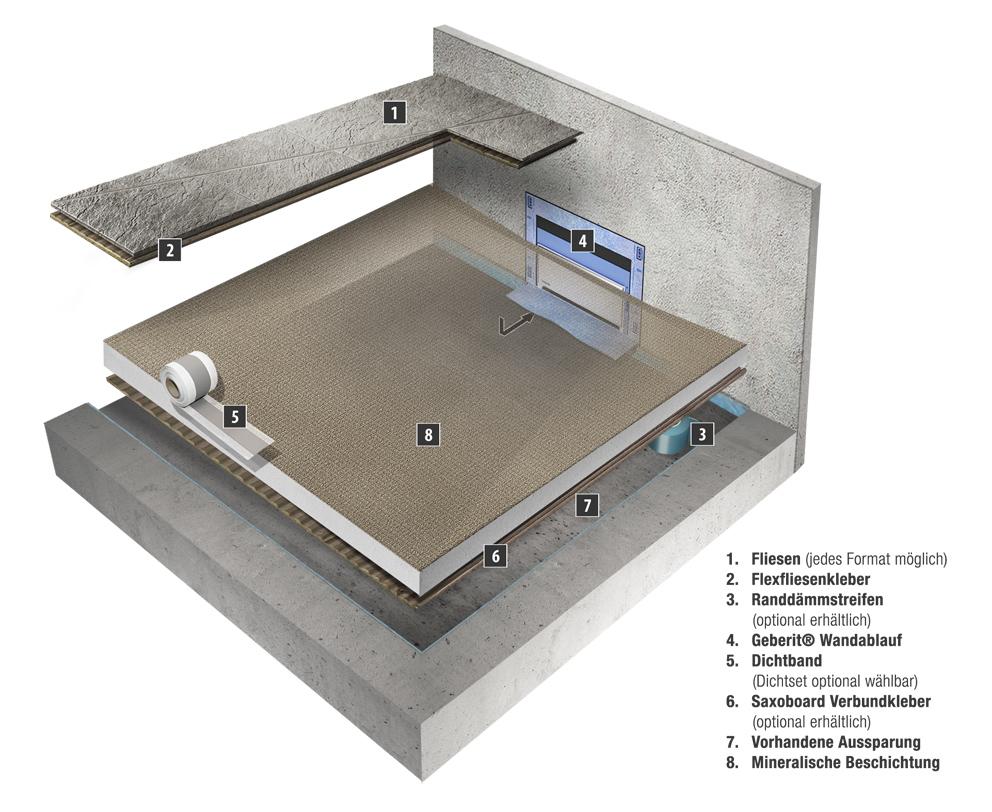 Full Size of Bodengleiche Dusche Einbauen Duschelemente Bodeneben Befliesbar Saxoboardnet Begehbare Ohne Tür Badewanne Mit Und Eckeinstieg Ebenerdige Kosten Dusche Bodengleiche Dusche Einbauen