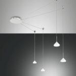 Hängelampen Lampen Fr Hohe Decken Passende Leuchten Finden Lampe Magazin Wohnzimmer Hängelampen