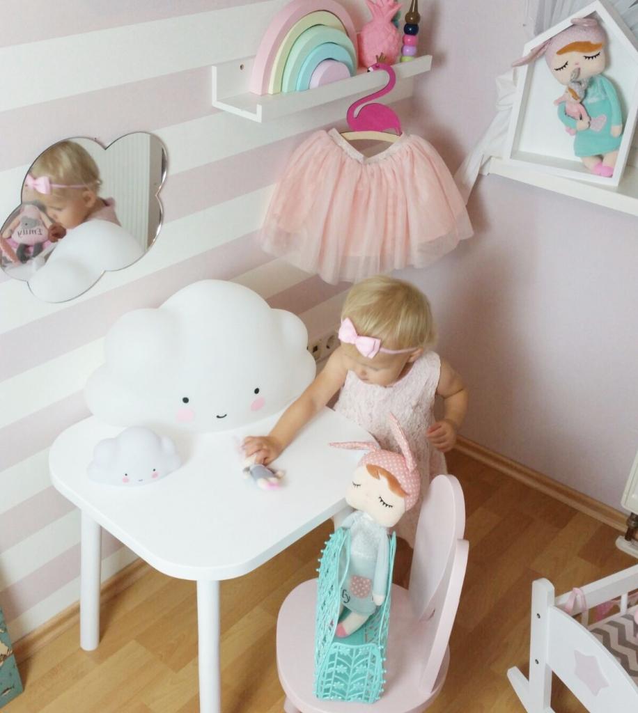Full Size of Kinderspiegel Wolke Lovely Little Bad Spiegelschrank Led Spiegelschränke Fürs Küche Fliesenspiegel Für Klappspiegel Spiegellampe Spiegelleuchte Sofa Kinderzimmer Spiegel Kinderzimmer