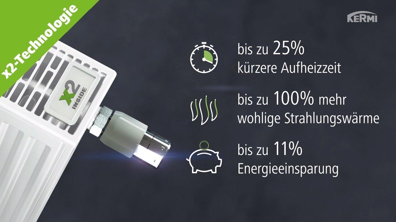 Full Size of Kermi Flachheizkrper Therm X2 Energieeinsparung Wohnzimmer Kermi Flachheizkörper