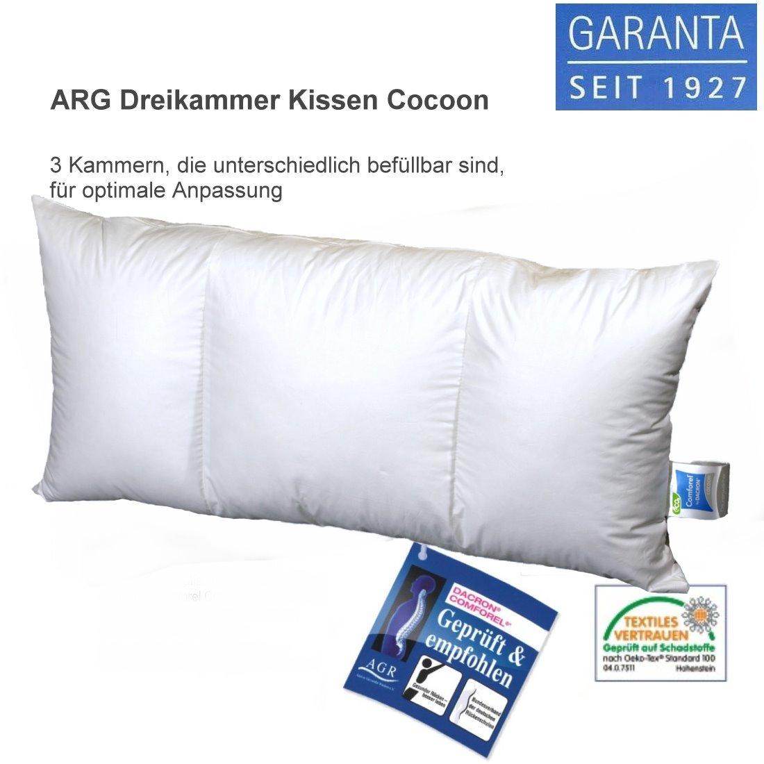 Full Size of Cocoon Modulküche Lyocell Tencel Bettdecken Cashmere Kombi Steppbett 4 Ikea Holz Wohnzimmer Cocoon Modulküche