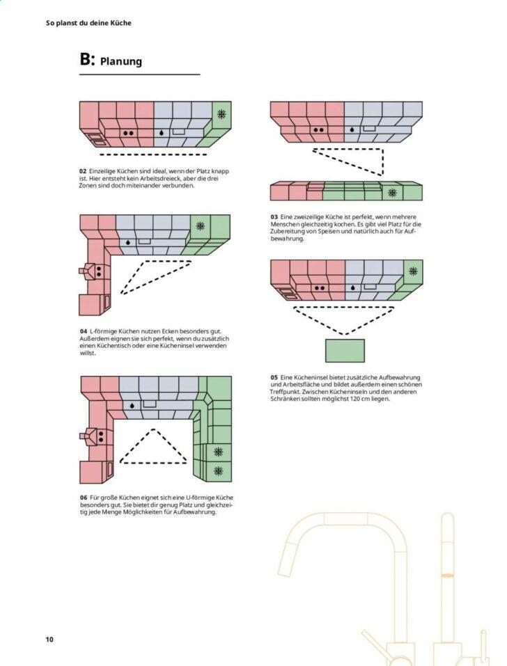 Medium Size of Schrankküchen Ikea Aktuelle Prospekte Rabatt Kompass Küche Kosten Betten Bei Kaufen 160x200 Miniküche Sofa Mit Schlaffunktion Modulküche Wohnzimmer Schrankküchen Ikea