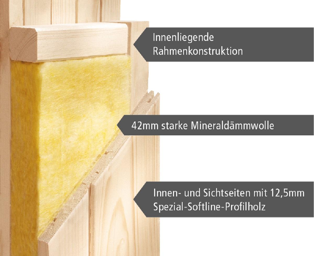 Full Size of Außensauna Wandaufbau Sauna Jarin Online Kaufen Karibu Wohnzimmer Außensauna Wandaufbau