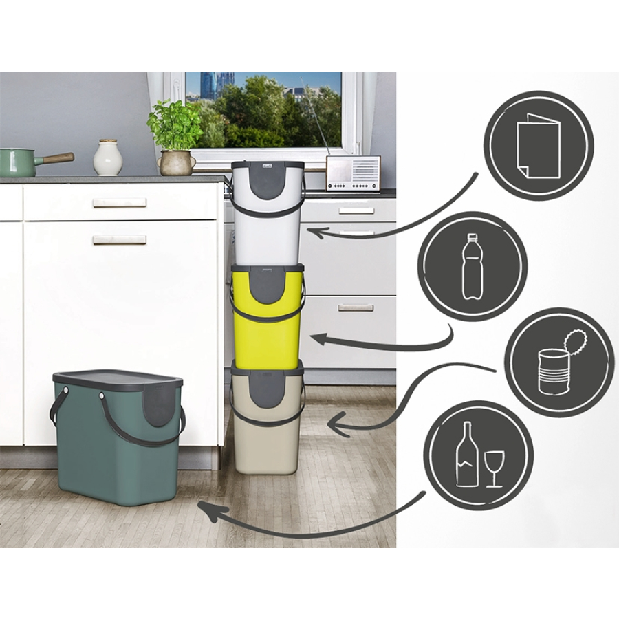 Full Size of Müllsystem Rotho Albula Recycling Mllsystem Küche Wohnzimmer Müllsystem