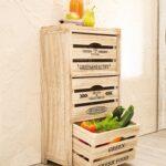 Kisten Küche Wohnzimmer Küche Alno Sitzgruppe Mit Geräten Winkel Möbelgriffe Sideboard Industriedesign Klapptisch Wasserhahn Einrichten Spülbecken Landhausküche Lieferzeit