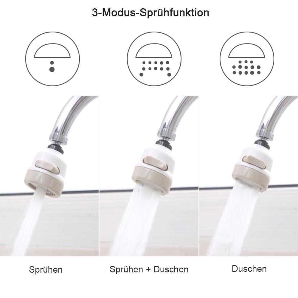 Full Size of Wasserhahn Anschluss Hirundo 360 Grad Drehbar Dse Fr Küche Wandanschluss Bad Für Wohnzimmer Wasserhahn Anschluss