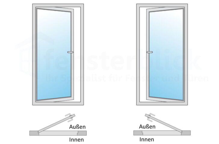 Medium Size of Drutex Erfahrungen Forum Terrassentr Nach Auen Ffnend Fensterblickde Fenster Test Wohnzimmer Drutex Erfahrungen Forum