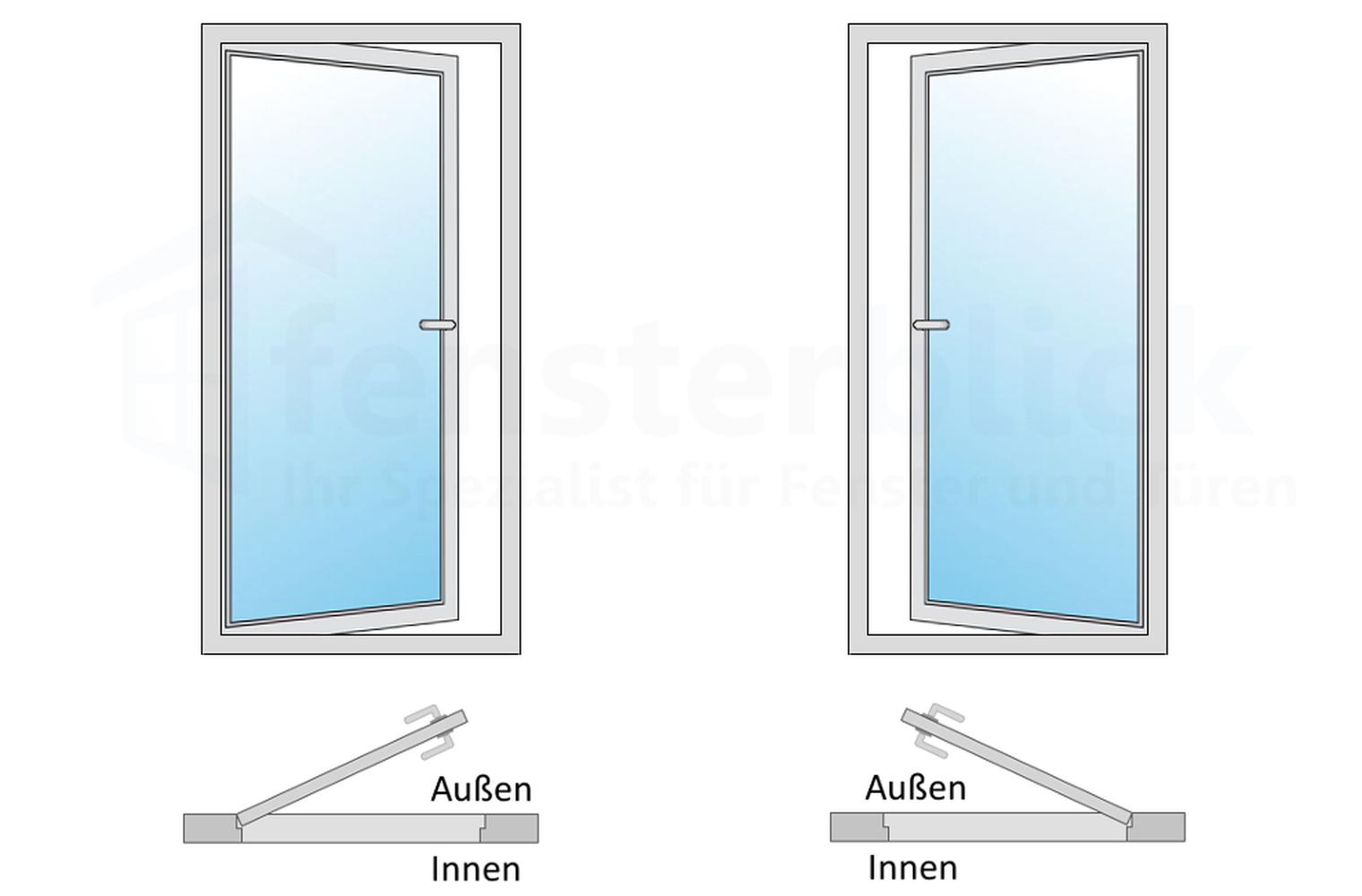Full Size of Drutex Erfahrungen Forum Terrassentr Nach Auen Ffnend Fensterblickde Fenster Test Wohnzimmer Drutex Erfahrungen Forum