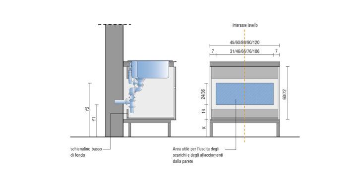 Medium Size of Wasseranschluss Küche Lieferzeit Massivholzküche Singelküche Günstig Kaufen Läufer Single Armatur Grau Hochglanz Wasserhähne Mit Elektrogeräten Wohnzimmer Wasseranschluss Küche