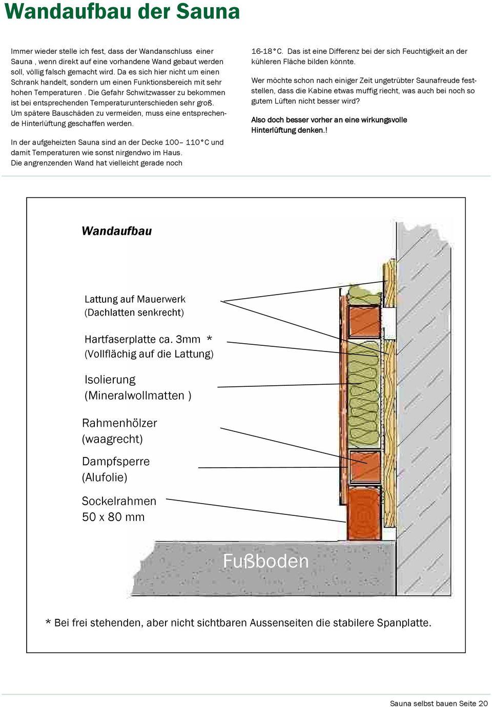 Full Size of  Wohnzimmer Außensauna Wandaufbau