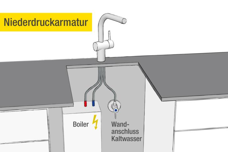 Medium Size of Wasserhahn Anschluss Wann Brauche Ich Eine Niederdruckarmatur Kchendurst Für Küche Wandanschluss Bad Wohnzimmer Wasserhahn Anschluss