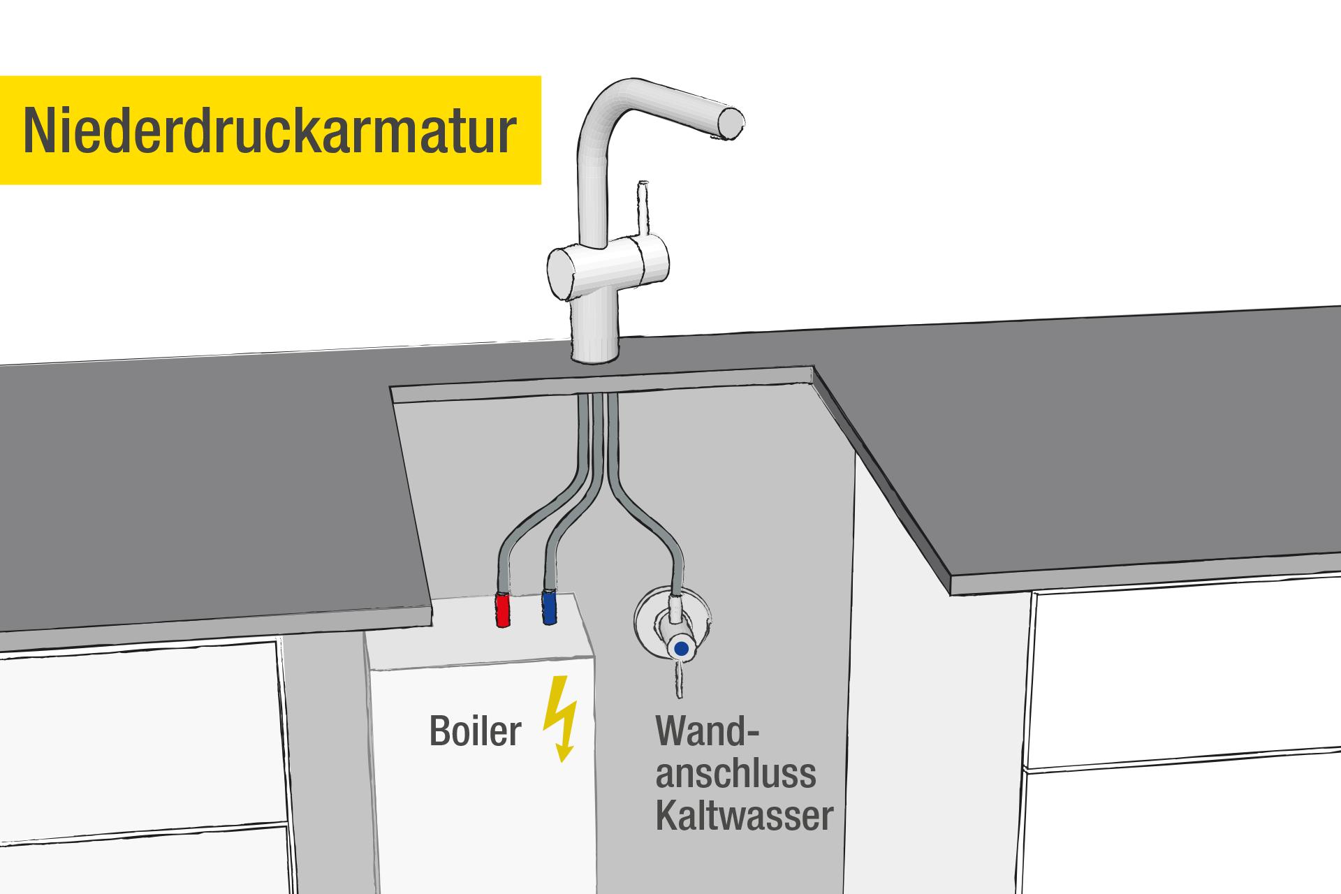 Full Size of Wasserhahn Anschluss Wann Brauche Ich Eine Niederdruckarmatur Kchendurst Für Küche Wandanschluss Bad Wohnzimmer Wasserhahn Anschluss