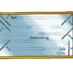 Teleskopstange Fenster Reinigen Wohnzimmer Teleskopstange Fenster Reinigen Professionelle Fensterreinigung Leicht Gemacht Extrasauber Einbruchschutzfolie Schräge Abdunkeln Kunststoff Sonnenschutz Für