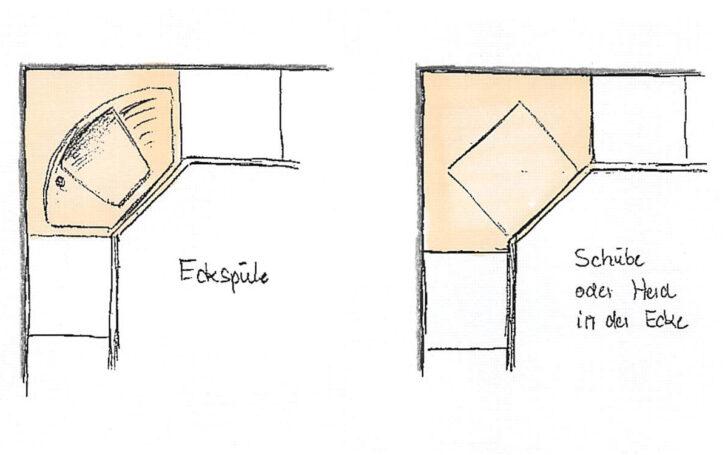 Medium Size of Küchen Eckschrank Rondell Beer Kchen Manufaktur Ganz Individuell Mehr Platz Im Schlafzimmer Küche Regal Bad Wohnzimmer Küchen Eckschrank Rondell