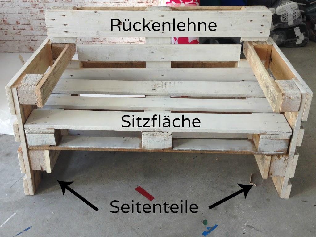 Full Size of Bauanleitung Bauplan Palettenbett Mbel Aus Paletten Bauen Anleitung Wohnzimmer Bauanleitung Bauplan Palettenbett