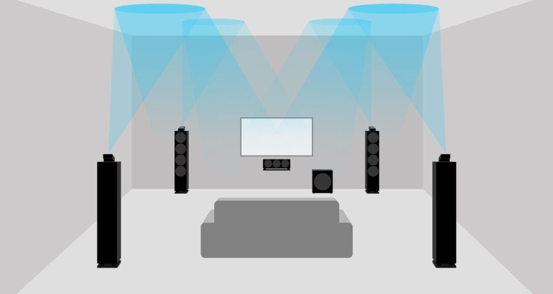 Large Size of Sofa Mit Musikboxen Couch Lautsprecher Integriertem Big Und Led Poco Licht Eingebauten Lautsprechern Bluetooth Fenster Sprossen Cassina Jugendzimmer Wohnzimmer Sofa Mit Musikboxen