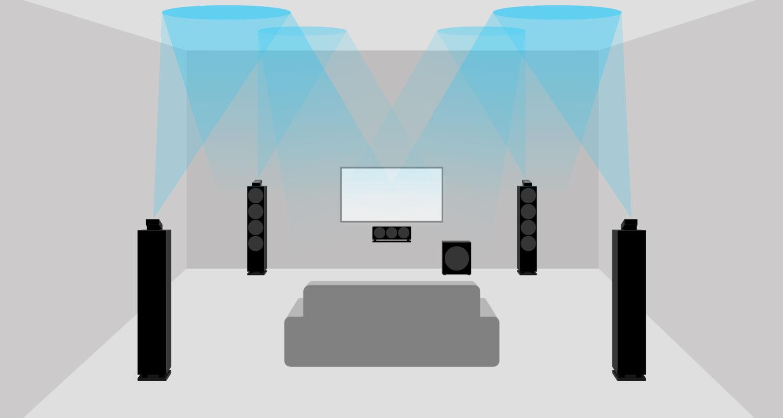Full Size of Sofa Mit Musikboxen Couch Lautsprecher Integriertem Big Und Led Poco Licht Eingebauten Lautsprechern Bluetooth Fenster Sprossen Cassina Jugendzimmer Wohnzimmer Sofa Mit Musikboxen