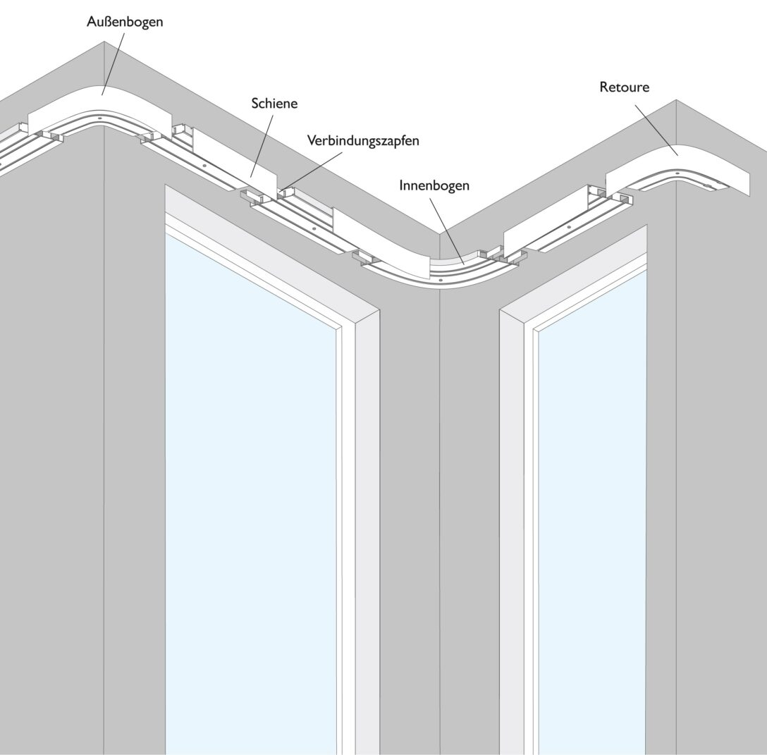 Large Size of Vorhänge Schiene Schlafzimmer Küche Wohnzimmer Wohnzimmer Vorhänge Schiene