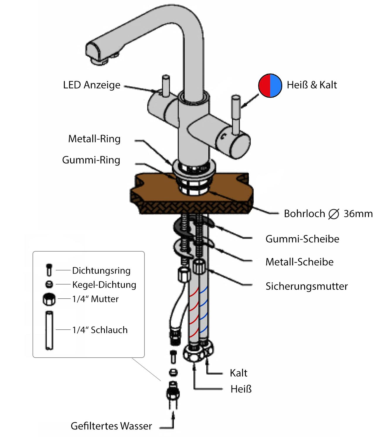Full Size of Wasserhahn Anschluss Osmoseanlage Anschlieen So Klappts Wasserwelten Magazin Bad Küche Wandanschluss Für Wohnzimmer Wasserhahn Anschluss